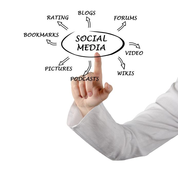 hazards of social media